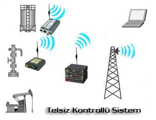 Telsiz Kontrollü Sistem SCADA